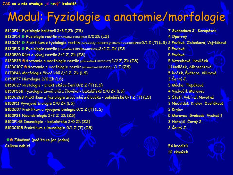 B140P34 Fyziologie bakterií 3/3 Z,Zk (ZS) 7 Svobodová J., Konopásek B130P14  Fyziologie rostlin (alternativa k B130P13) 3/0 Zk (LS) 4 Opatrný B130C14  Praktikum z fyziologie rostlin (dohromady s B130P14 je alternativou k B130P13) 0/1 Z (T) (LS) 2 Pavlová, Zelenková, Vojtíšková B130P13  Fyziologie rostlin (alternativa k B130P14+B130C14) 2/2 Z, ZK (ZS5 Pavlová B130P20 Růst a vývoj rostlin 2/2 Z, Zk (ZS) 5 Pavlová B130P35  Anatomie a morfologie rostlin (alternativa k B120C107) 2/2 Z, Zk (ZS) 5 Votrubová, Havlíček B120C107  Anatomie a morfologie rostlin (alternativa k B130P35) 1/1 Z (ZS) 1 Havlíček, Albrechtová B170P46 Morfologie živočichů 2/2 Z, Zk (LS) 5 Roček, Švátora, Vilímová B150P77 Histologie 2/0 Zk (LS) 3 Černý J.