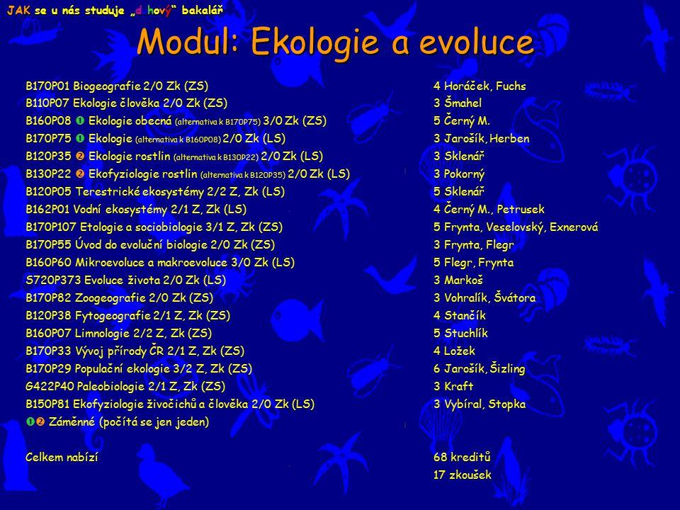 B170P01 Biogeografie 2/0 Zk (ZS) 4 Horáček, Fuchs B110P07 Ekologie člověka 2/0 Zk (ZS) 3 Šmahel B160P08  Ekologie obecná (alternativa k B170P75) 3/0 Zk (ZS) 5 Černý M.