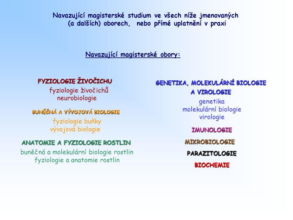 FYZIOLOGIE ŽIVOČICHU fyziologie živočichů neurobiologie BUNĚČNÁ A VÝVOJOVÁ BIOLOGIE fyziologie buňky vývojová biologie ANATOMIE A FYZIOLOGIE ROSTLIN buněčná a molekulární biologie rostlin fyziologie a anatomie rostlin GENETIKA, MOLEKULÁRNÍ BIOLOGIE A VIROLOGIE genetika molekulární biologie virologieIMUNOLOGIE MIKROBIOLOGIE PARAZITOLOGIEBIOCHEMIE Navazující magisterské obory: Navazující magisterské studium ve všech níže jmenovaných (a dalších) oborech, nebo přímé uplatnění v praxi