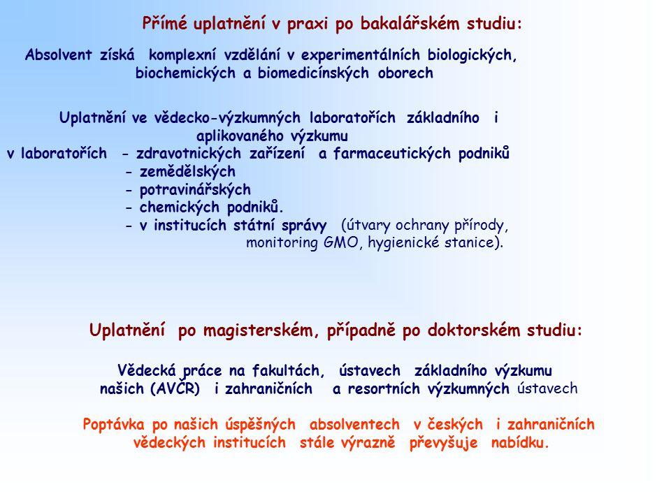 Přímé uplatnění v praxi po bakalářském studiu: Uplatnění po magisterském, případně po doktorském studiu: Uplatnění ve vědecko-výzkumných laboratořích základního i aplikovaného výzkumu v laboratořích - zdravotnických zařízení a farmaceutických podniků - zemědělských - potravinářských - chemických podniků.