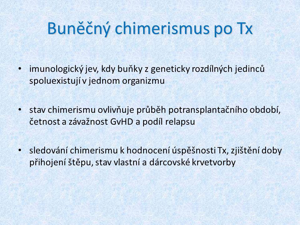 Buněčný chimerismus po Tx imunologický jev, kdy buňky z geneticky rozdílných jedinců spoluexistují v jednom organizmu stav chimerismu ovlivňuje průběh