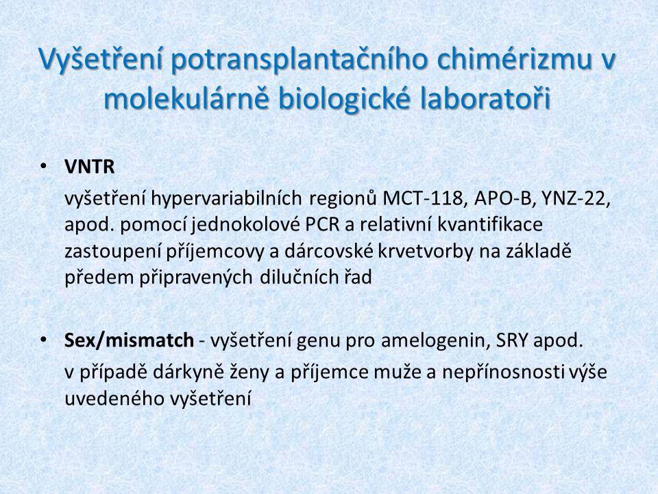 Vyšetření potransplantačního chimérizmu v molekulárně biologické laboratoři VNTR vyšetření hypervariabilních regionů MCT-118, APO-B, YNZ-22, apod. pom