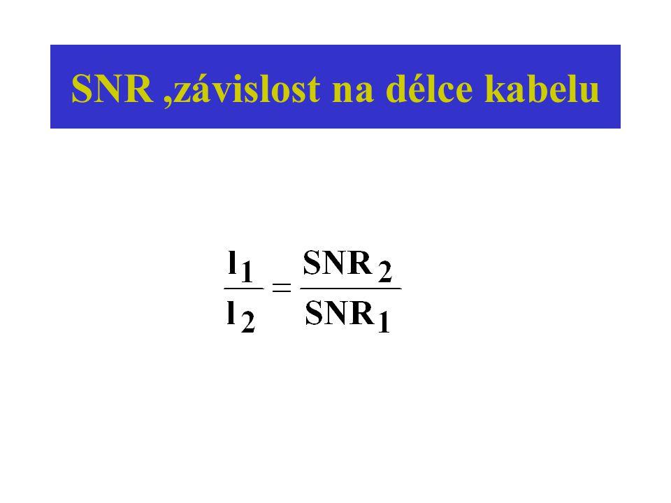 SNR,závislost na délce kabelu
