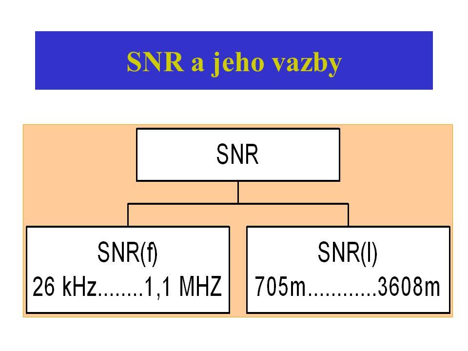 SNR a jeho vazby