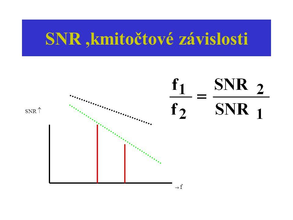 SNR,kmitočtové závislosti  f f SNR 