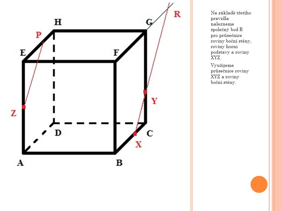 Na základě třetího pravidla nalezneme společný bod R pro průsečnice roviny boční stěny, roviny horní podstavy a roviny XYZ. Využijeme průsečnice rovin