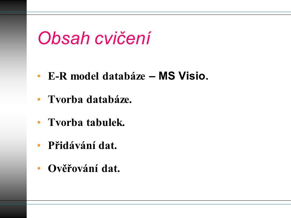 Obsah cvičení E-R model databáze – MS Visio. Tvorba databáze.