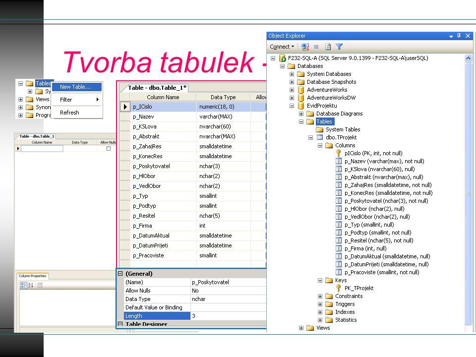 Tvorba tabulek – T-SQL CREATE TABLE TZamestnanec (z_IC char(5) NOT NULL PRIMARY KEY, z_Prijmeni nchar(25) NOT NULL, z_Jmeno nchar(15) NOT NULL, z_TitulPred smallint, z_TitulZa smallint, z_Telefon int, z_SpravceKat bit, z_SpravceFak bit, z_Admin bit, z_Pracoviste smallint NOT NULL CHECK (z_Pracoviste<999), z_Email varchar(MAX));