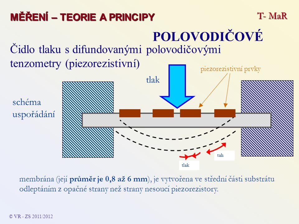 T- MaR MĚŘENÍ – TEORIE A PRINCIPY POLOVODIČOVÉ © VR - ZS 2011/2012 Čidlo tlaku s difundovanými polovodičovými tenzometry (piezorezistivní) schéma uspo