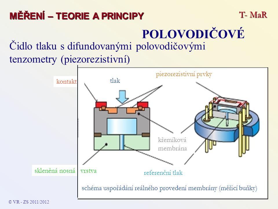 T- MaR MĚŘENÍ – TEORIE A PRINCIPY POLOVODIČOVÉ © VR - ZS 2011/2012 Čidlo tlaku s difundovanými polovodičovými tenzometry (piezorezistivní) skleněná no