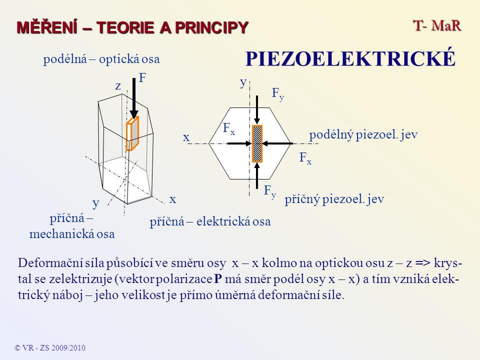 T- MaR MĚŘENÍ – TEORIE A PRINCIPY PIEZOELEKTRICKÉ © VR - ZS 2009/2010 z x y F x y FxFx FyFy FxFx FyFy příčný piezoel. jev podélný piezoel. jev podélná