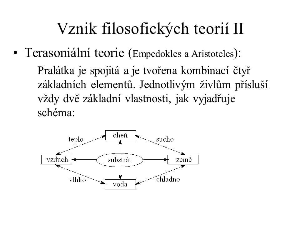 Vznik filosofických teorií II Terasoniální teorie ( Empedokles a Aristoteles ): Pralátka je spojitá a je tvořena kombinací čtyř základních elementů. J