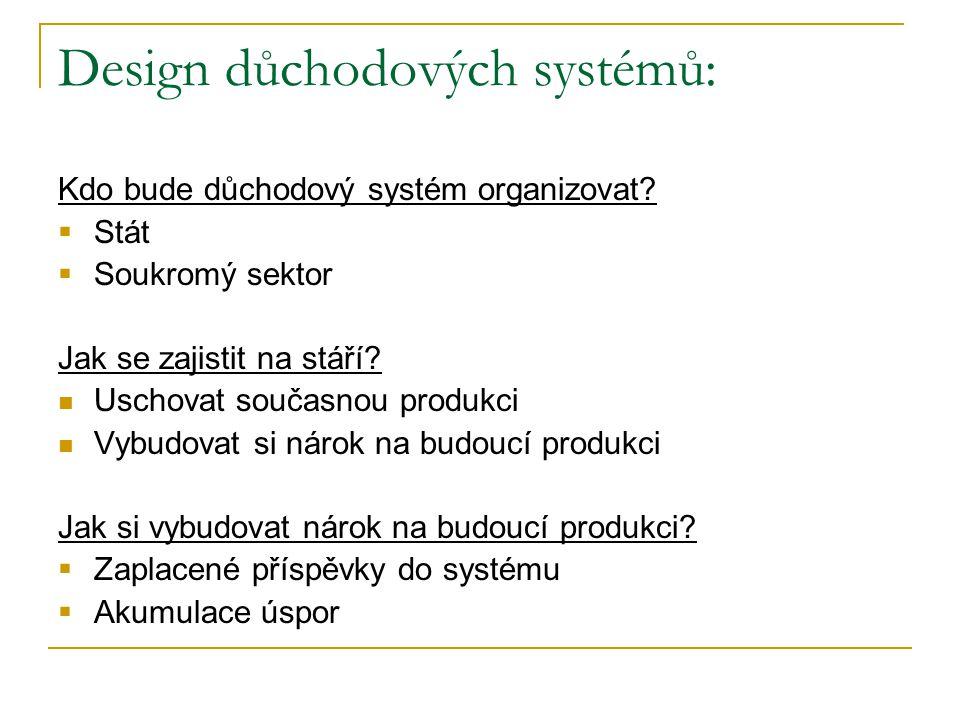 Design důchodových systémů: Kdo bude důchodový systém organizovat.