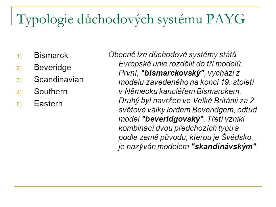 Typologie důchodových systému PAYG 1) Bismarck 2) Beveridge 3) Scandinavian 4) Southern 5) Eastern Obecně lze důchodové systémy států Evropské unie rozdělit do tří modelů.