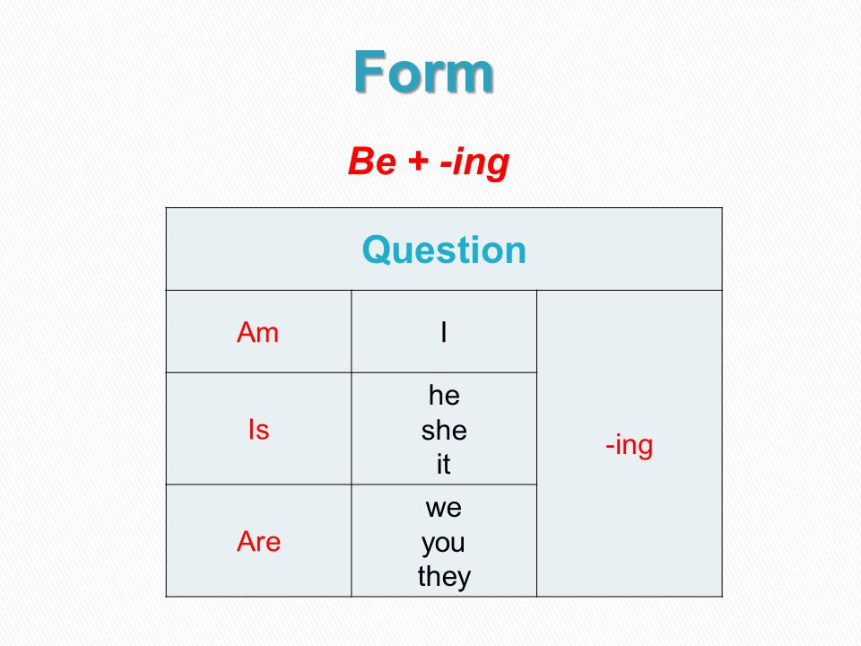 Be + -ing Question AmI -ing Is he she it Are we you they