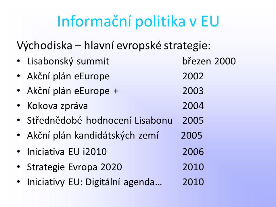 Informační politika v EU Východiska – hlavní evropské strategie: Lisabonský summit březen 2000 Akční plán eEurope 2002 Akční plán eEurope + 2003 Kokov