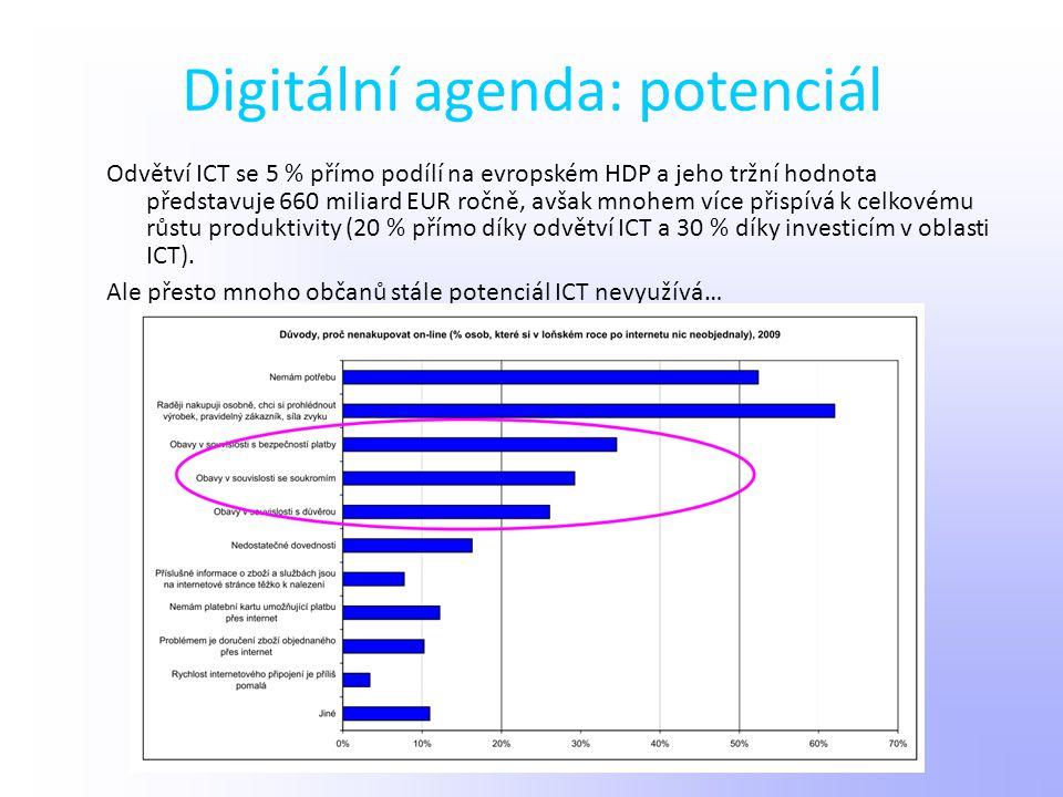 Digitální agenda: potenciál Odvětví ICT se 5 % přímo podílí na evropském HDP a jeho tržní hodnota představuje 660 miliard EUR ročně, avšak mnohem více