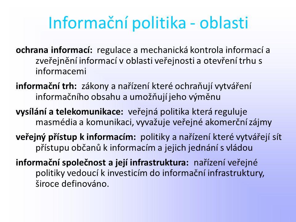 Informační politika - oblasti ochrana informací: regulace a mechanická kontrola informací a zveřejnění informací v oblasti veřejnosti a otevření trhu