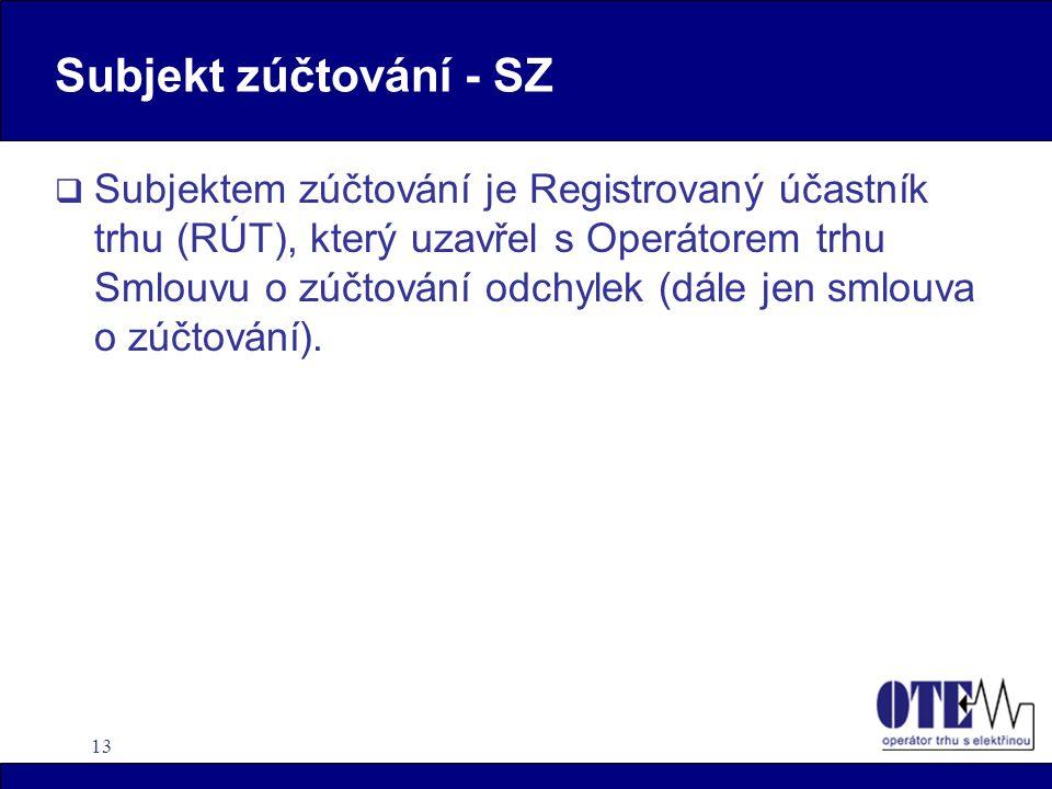 13 Subjekt zúčtování - SZ  Subjektem zúčtování je Registrovaný účastník trhu (RÚT), který uzavřel s Operátorem trhu Smlouvu o zúčtování odchylek (dále jen smlouva o zúčtování).