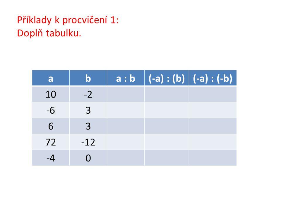 Příklady k procvičení 1: Doplň tabulku. aba : b(-a) : (b)(-a) : (-b) 10-2 -63 63 72-12 -40