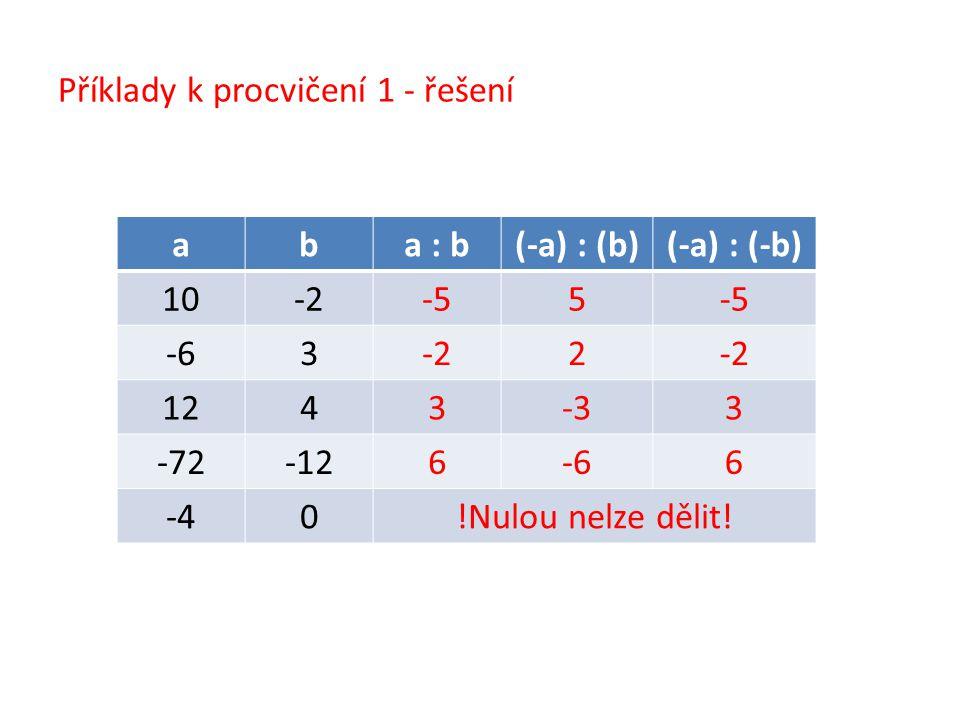 Příklady k procvičení 1 - řešení aba : b(-a) : (b)(-a) : (-b) 10-2-55 -63-22 1243-33 -72-126-66 -40!Nulou nelze dělit!