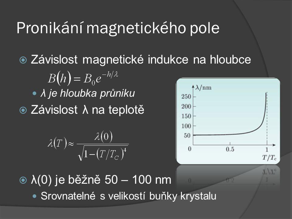 Pronikání magnetického pole  Závislost magnetické indukce na hloubce λ je hloubka průniku  Závislost λ na teplotě  λ(0) je běžně 50 – 100 nm Srovnatelné s velikostí buňky krystalu