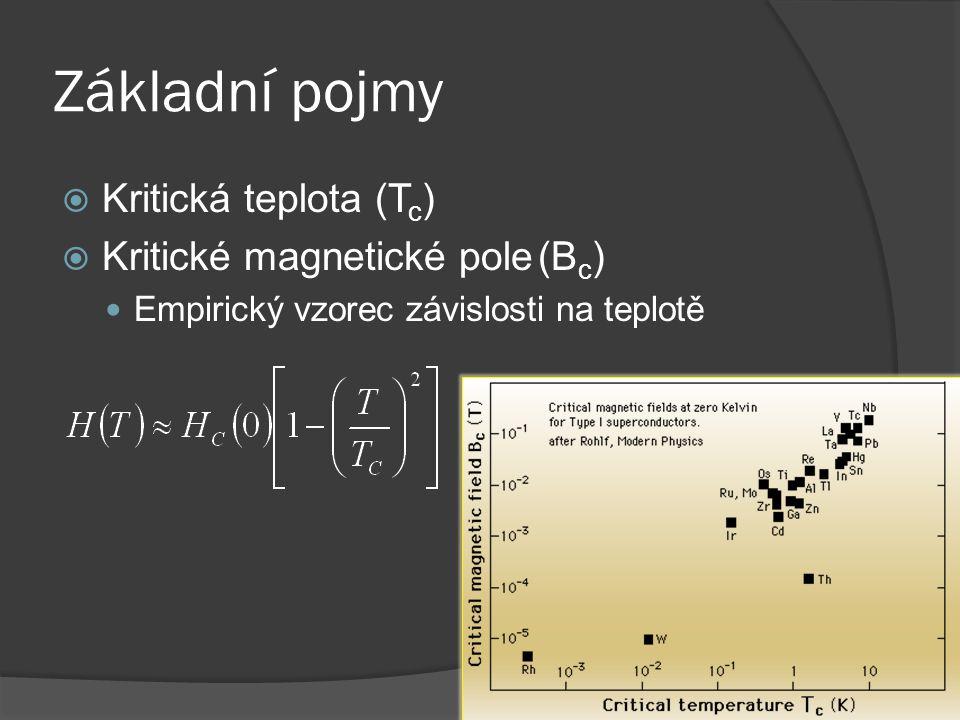 Základní pojmy  Kritická teplota (T c )  Kritické magnetické pole(B c ) Empirický vzorec závislosti na teplotě