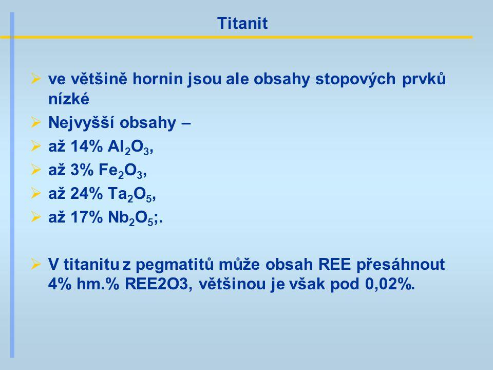 Titanit  ve většině hornin jsou ale obsahy stopových prvků nízké  Nejvyšší obsahy –  až 14% Al 2 O 3,  až 3% Fe 2 O 3,  až 24% Ta 2 O 5,  až 17%