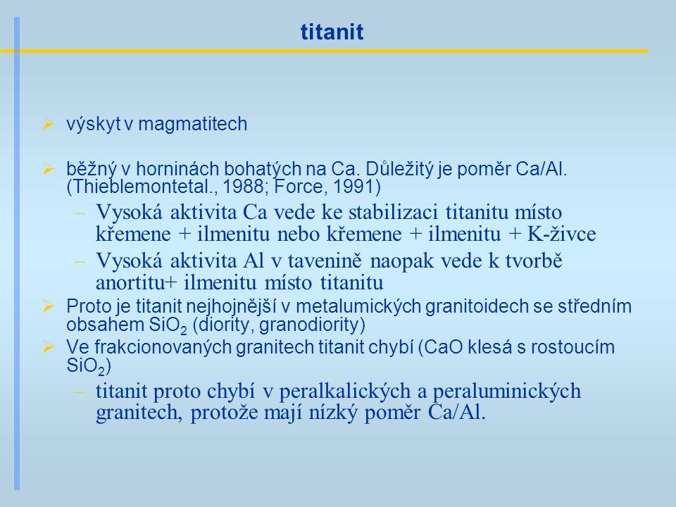 titanit  výskyt v magmatitech  běžný v horninách bohatých na Ca. Důležitý je poměr Ca/Al. (Thieblemontetal., 1988; Force, 1991) –Vysoká aktivita Ca