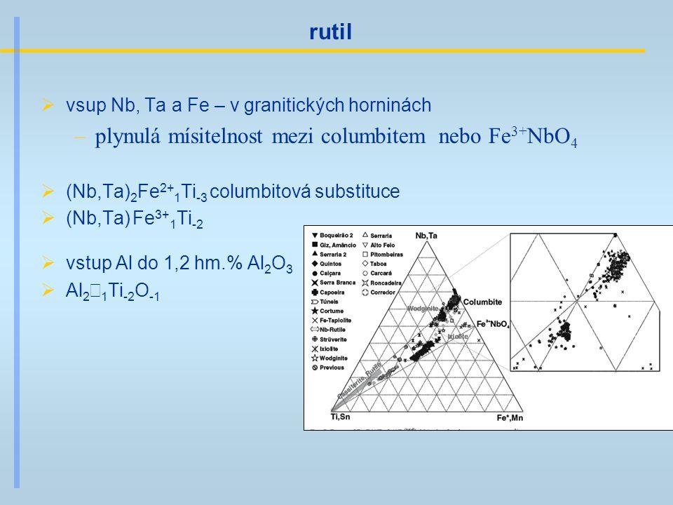 rutil  vsup Nb, Ta a Fe – v granitických horninách –plynulá mísitelnost mezi columbitem nebo Fe 3+ NbO 4  (Nb,Ta) 2 Fe 2+ 1 Ti -3 columbitová substi