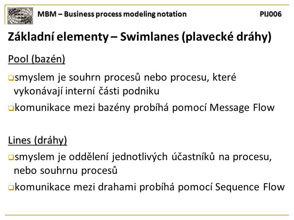MBM – Business process modeling notation PIJ006 Základní elementy – Swimlanes (plavecké dráhy) Pool (bazén)  smyslem je souhrn procesů nebo procesu, které vykonávají interní části podniku  komunikace mezi bazény probíhá pomocí Message Flow Lines (dráhy)  smyslem je oddělení jednotlivých účastníků na procesu, nebo souhrnu procesů  komunikace mezi drahami probíhá pomocí Sequence Flow