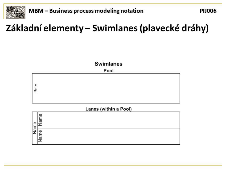 MBM – Business process modeling notation PIJ006 Základní elementy – Swimlanes (plavecké dráhy)