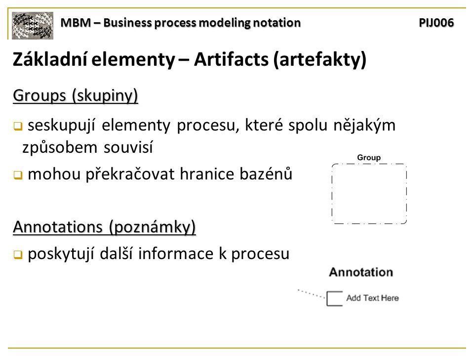 MBM – Business process modeling notation PIJ006 Základní elementy – Artifacts (artefakty) Groups (skupiny)  seskupují elementy procesu, které spolu nějakým způsobem souvisí  mohou překračovat hranice bazénů Annotations (poznámky)  poskytují další informace k procesu