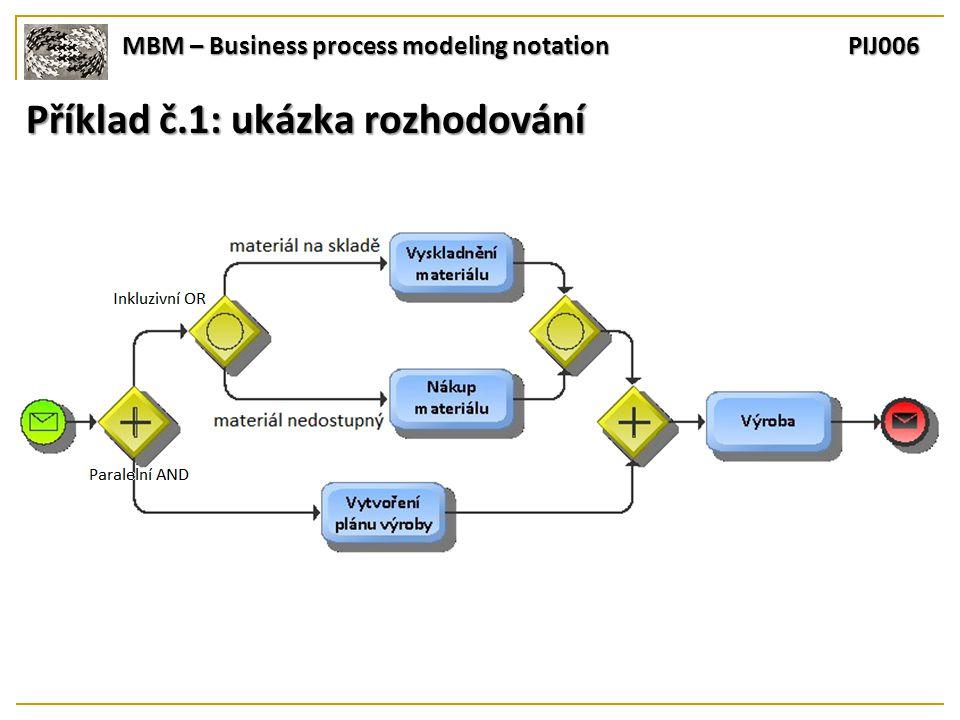 MBM – Business process modeling notation PIJ006 Příklad č.1: ukázka rozhodování