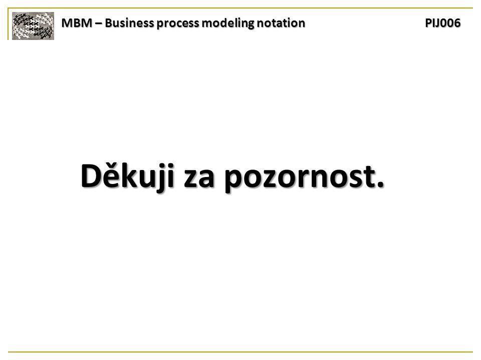 MBM – Business process modeling notation PIJ006 Děkuji za pozornost.
