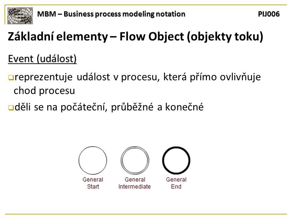MBM – Business process modeling notation PIJ006 Základní elementy – Flow Object (objekty toku) Event (událost)  reprezentuje událost v procesu, která přímo ovlivňuje chod procesu  děli se na počáteční, průběžné a konečné