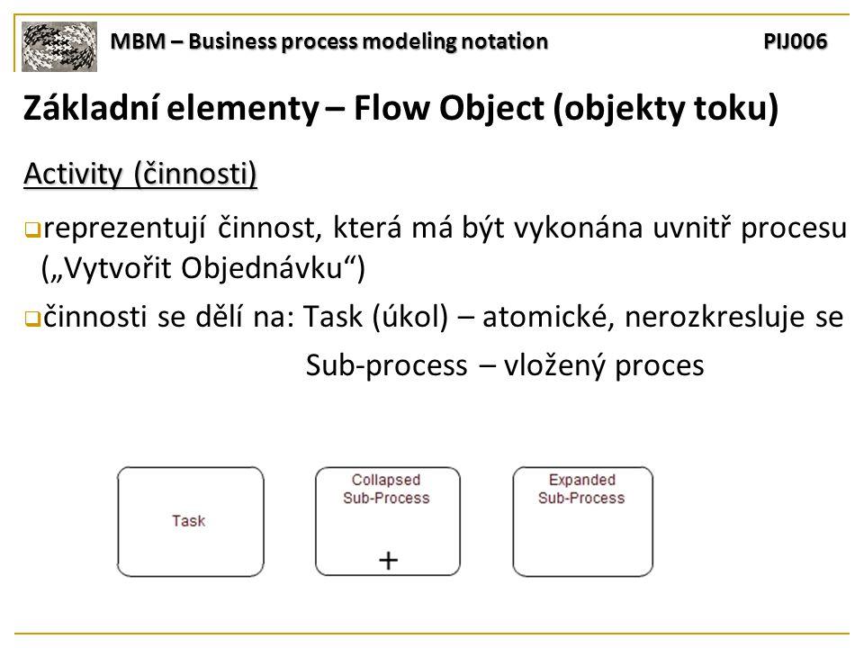 """MBM – Business process modeling notation PIJ006 Základní elementy – Flow Object (objekty toku) Activity (činnosti)  reprezentují činnost, která má být vykonána uvnitř procesu (""""Vytvořit Objednávku )  činnosti se dělí na: Task (úkol) – atomické, nerozkresluje se Sub-process – vložený proces"""