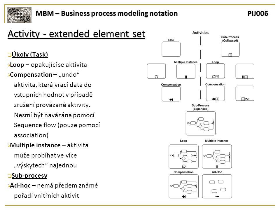 """MBM – Business process modeling notation PIJ006 Activity - extended element set  Úkoly (Task)  Loop – opakující se aktivita  Compensation – """"undo aktivita, která vrací data do vstupních hodnot v případě zrušení provázané aktivity."""