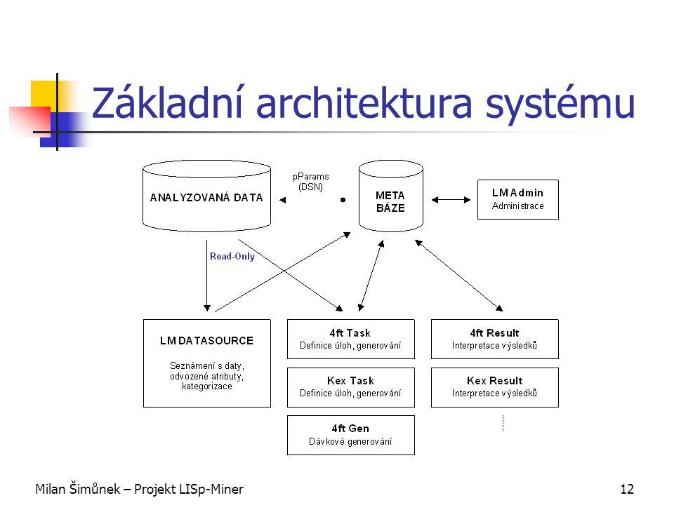 Milan Šimůnek – Projekt LISp-Miner12 Základní architektura systému