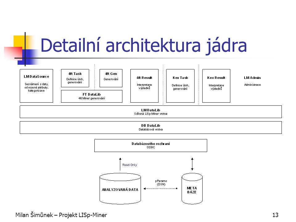 Milan Šimůnek – Projekt LISp-Miner13 Detailní architektura jádra