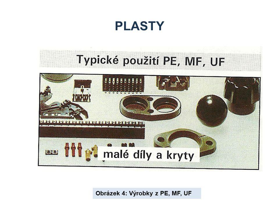 PLASTY Obrázek 4: Výrobky z PE, MF, UF