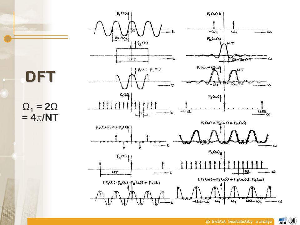 © Institut biostatistiky a analýz DFT DFT Ω 1 = 2 Ω = 4  /NT