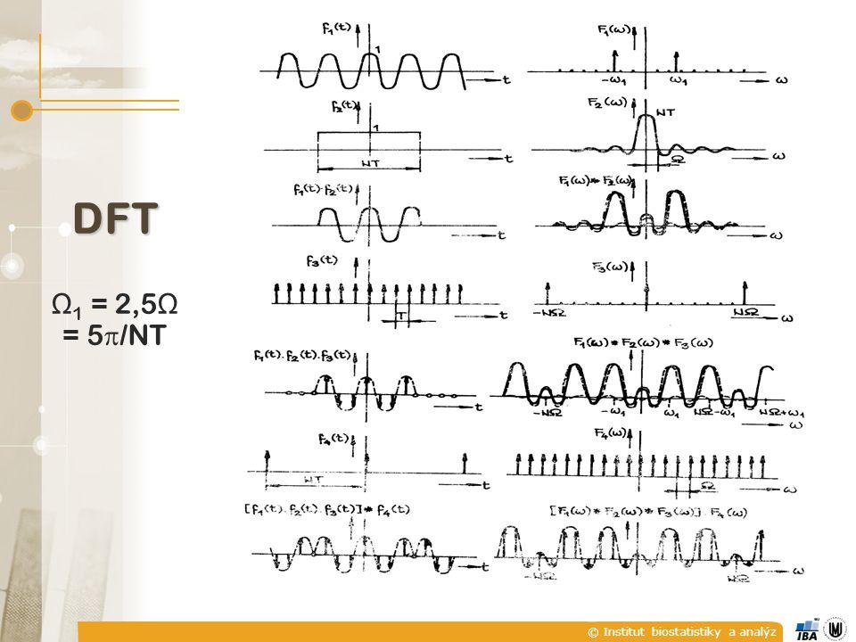© Institut biostatistiky a analýz DFT DFT Ω 1 = 2,5 Ω = 5  /NT