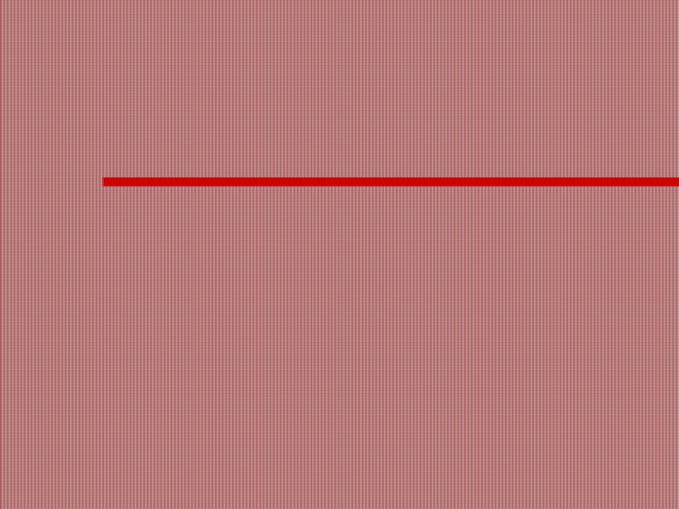 Laserový refraktomer  Michelsonův interferometr: