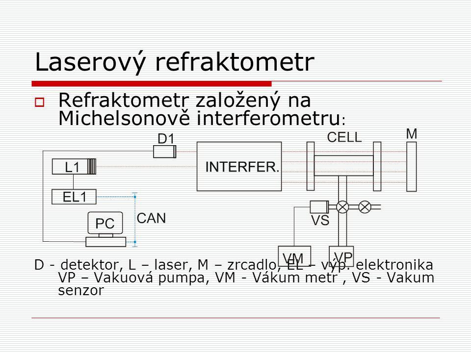 Laserový refraktometr  Refraktometr založený na Michelsonově interferometru : D - detektor, L – laser, M – zrcadlo, EL – výp.