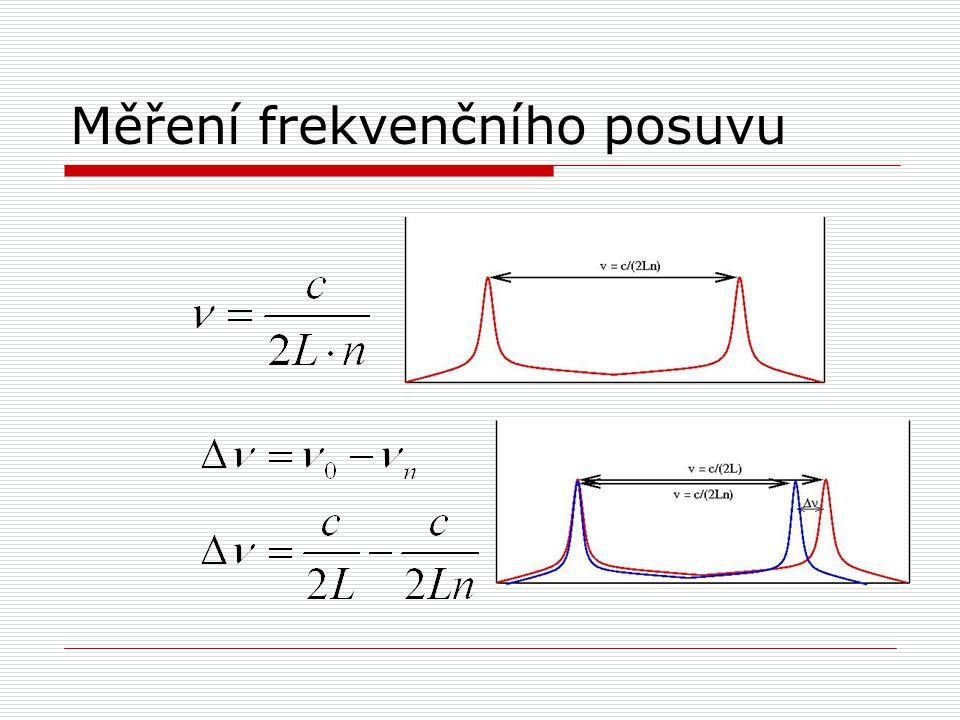 Měření frekvenčního posuvu