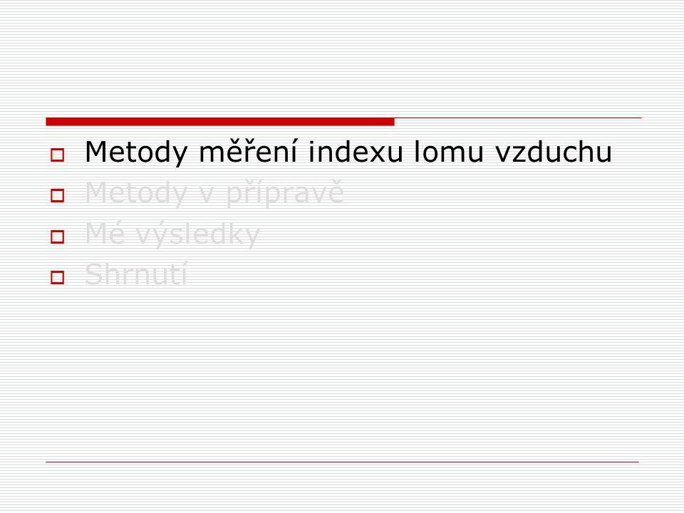  Základní fakta o indexu lomu  Metody měření indexu lomu vzduchu  Metody v přípravě  Mé výsledky  Shrnutí