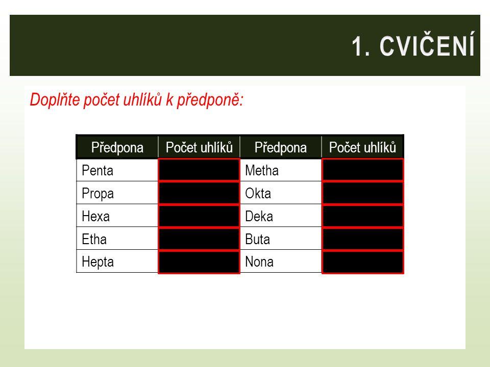Doplňte počet uhlíků k předponě: PředponaPočet uhlíkůPředponaPočet uhlíků Penta5Metha1 Propa3Okta8 Hexa6Deka10 Etha2Buta4 Hepta7Nona9
