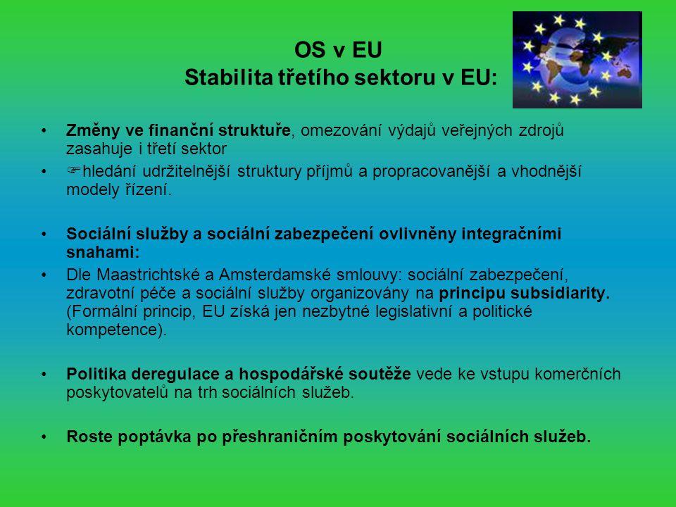 OS v EU Stabilita třetího sektoru v EU: Změny ve finanční struktuře, omezování výdajů veřejných zdrojů zasahuje i třetí sektor  hledání udržitelnější struktury příjmů a propracovanější a vhodnější modely řízení.