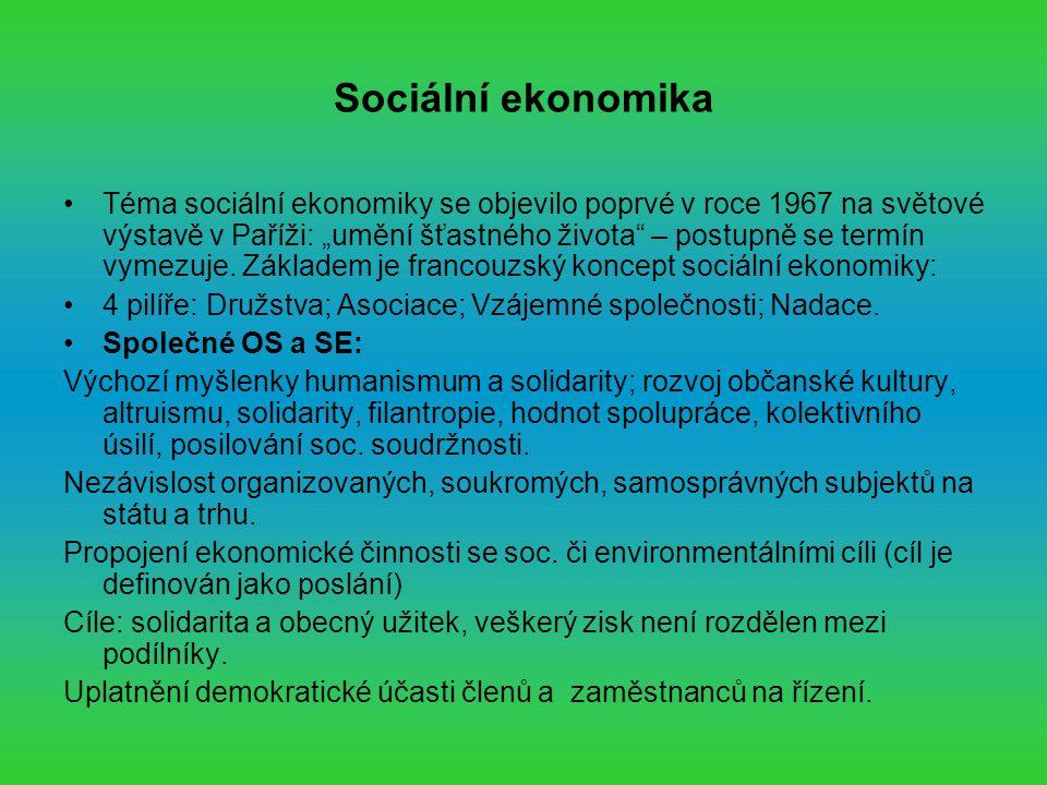 """Sociální ekonomika Téma sociální ekonomiky se objevilo poprvé v roce 1967 na světové výstavě v Paříži: """"umění šťastného života – postupně se termín vymezuje."""
